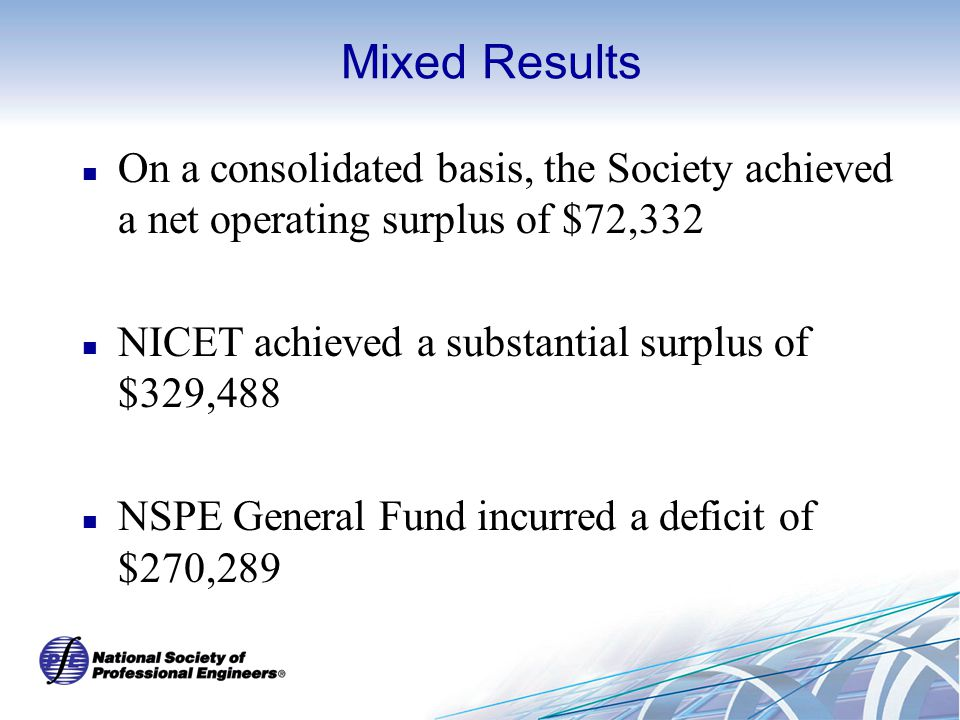 Mixed Results On a consolidated basis, the Society achieved a net operating surplus of $72,332 NICET achieved a substantial surplus of $329,488 NSPE General Fund incurred a deficit of $270,289