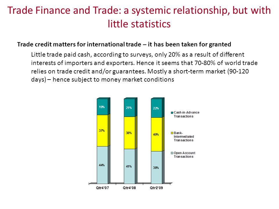  Africa trade credit pricing (annual interest rate), from Omni Bridgeway Country Price range as ofApril 2013May 2011 Angola* 65%70%60%65% Cameroon 18%24%14%20% Congo 22%26%22%26% DR Congo 22%27%16%20% Ghana 74%78% 82% Kenya* 39%49%39%49% Mozambique 20%26%20%26% Senegal 12%16%12%16% Sudan 9%14%15%19% Tanzania 25%35%10%13% Uganda 16%18%14%16% Zambia 13%20%13%20%