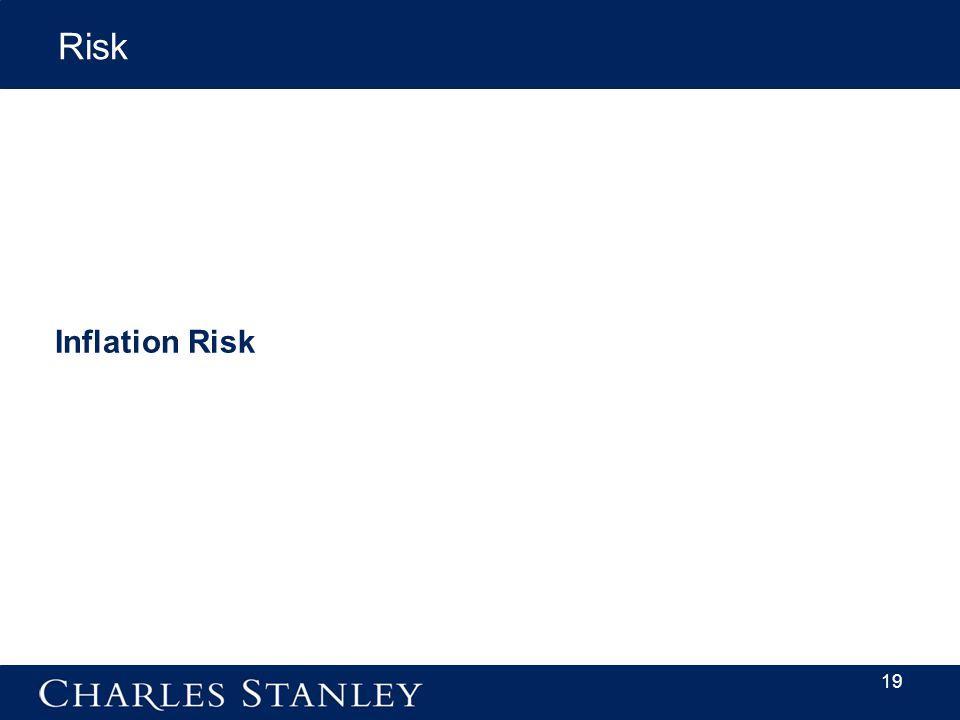 Inflation Risk 19 Risk