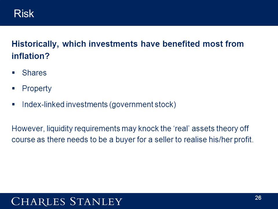 Risk Historically, which investments have benefited most from inflation.