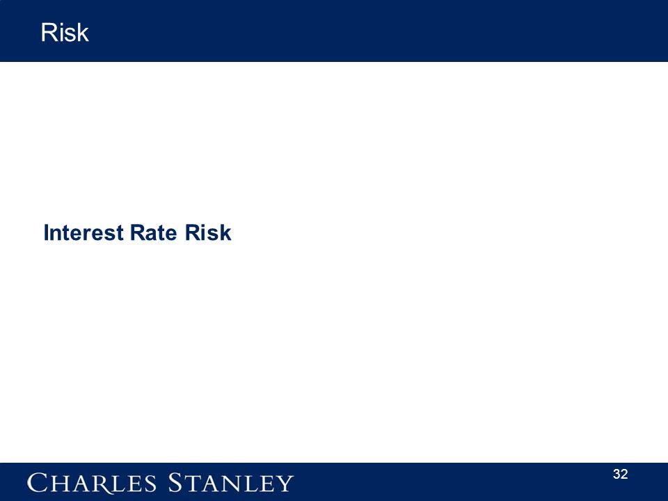 Risk 32 Interest Rate Risk