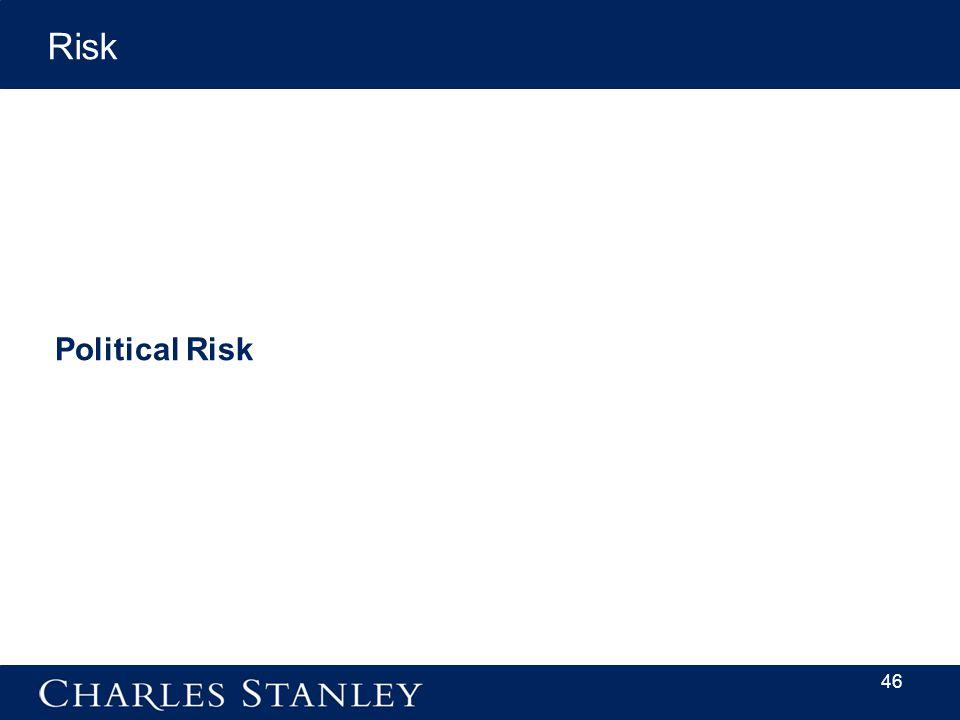 Political Risk 46 Risk