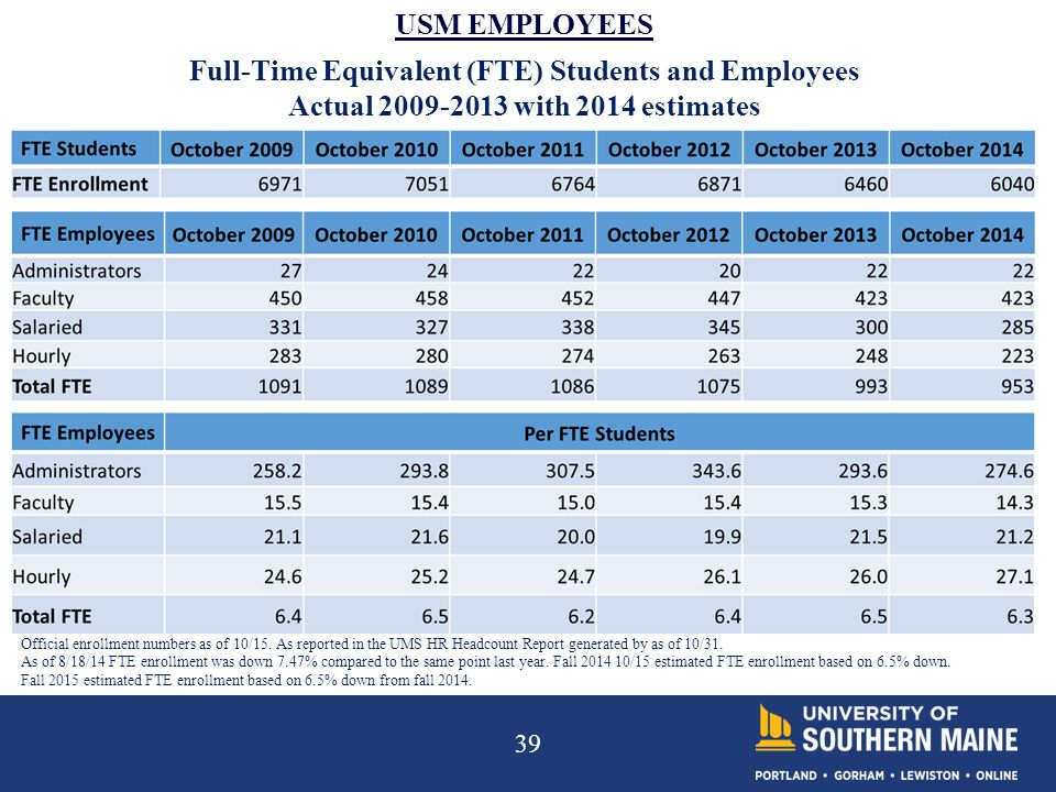 39 USM EMPLOYEES Official enrollment numbers as of 10/15.