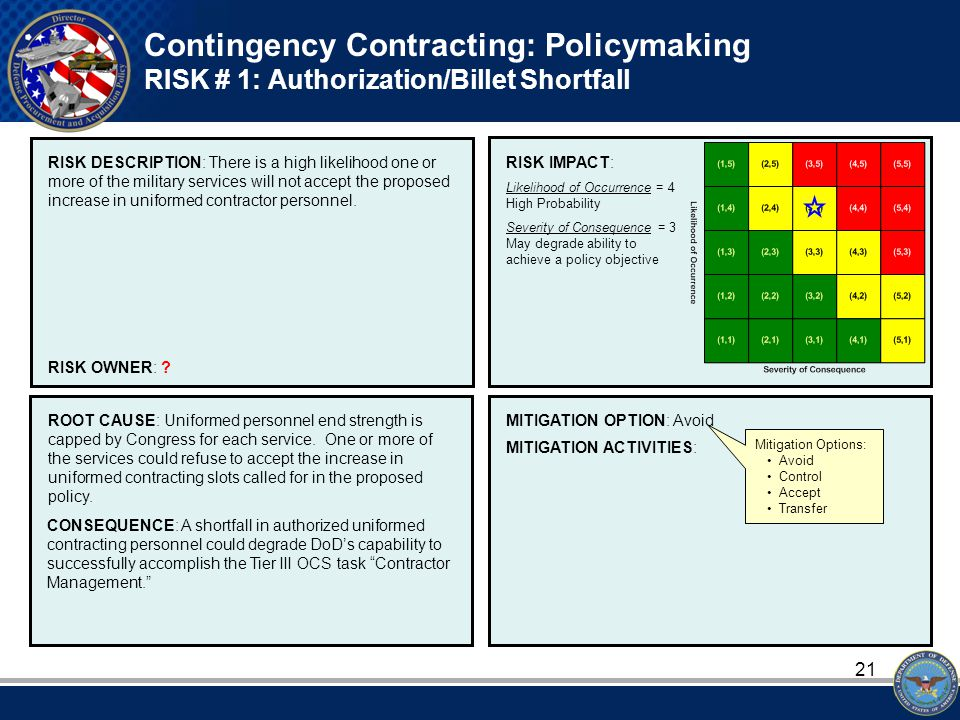21 Contingency Contracting: Policymaking RISK # 1: Authorization/Billet Shortfall RISK DESCRIPTION: There is a high likelihood one or more of the military services will not accept the proposed increase in uniformed contractor personnel.