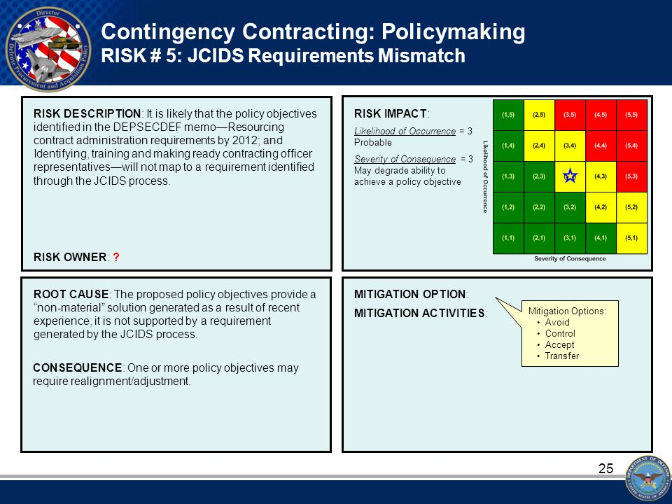 25 Contingency Contracting: Policymaking RISK # 5: JCIDS Requirements Mismatch RISK DESCRIPTION: It is likely that the policy objectives identified in the DEPSECDEF memo—Resourcing contract administration requirements by 2012; and Identifying, training and making ready contracting officer representatives—will not map to a requirement identified through the JCIDS process.