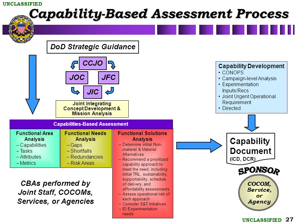 UNCLASSIFIED 27 Capability-Based Assessment Process Functional Solutions Analysis –Determine initial Non- materiel & Materiel Alternatives –Recommend a prioritized capability approach to meet the need, including initial TRL, sustainability, supportability, schedule of delivery, and affordability assessments –Assess operational risk of each approach –Consider S&T Initiatives –ID Experimentation needs Capability Development CONOPS Campaign-level Analysis Experimentation Inputs/Recs Joint Urgent Operational Requirement Directed Functional Area Analysis –Capabilities –Tasks –Attributes –Metrics Functional Needs Analysis –Gaps –Shortfalls –Redundancies –Risk Areas COCOM, Service, or Agency Joint Integrating Concept Development & Mission Analysis CCJO JOCJFC JIC DoD Strategic Guidance Capability Document (ICD, DCR) Capabilities-Based Assessment CBAs performed by Joint Staff, COCOMs, Services, or Agencies