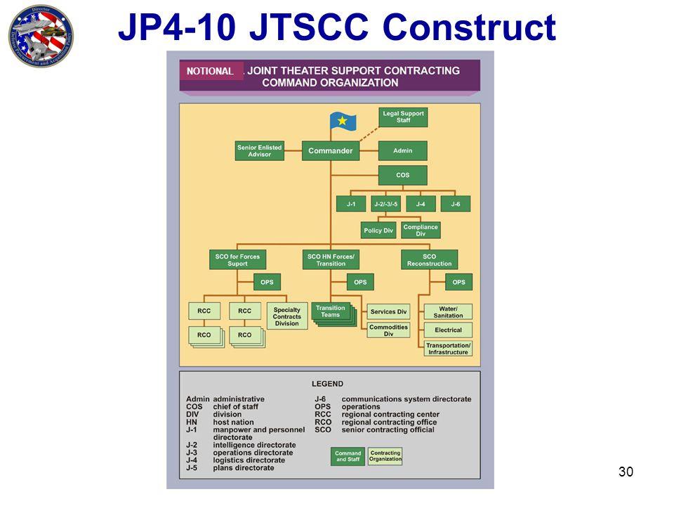 30 NOTIONAL JP4-10 JTSCC Construct