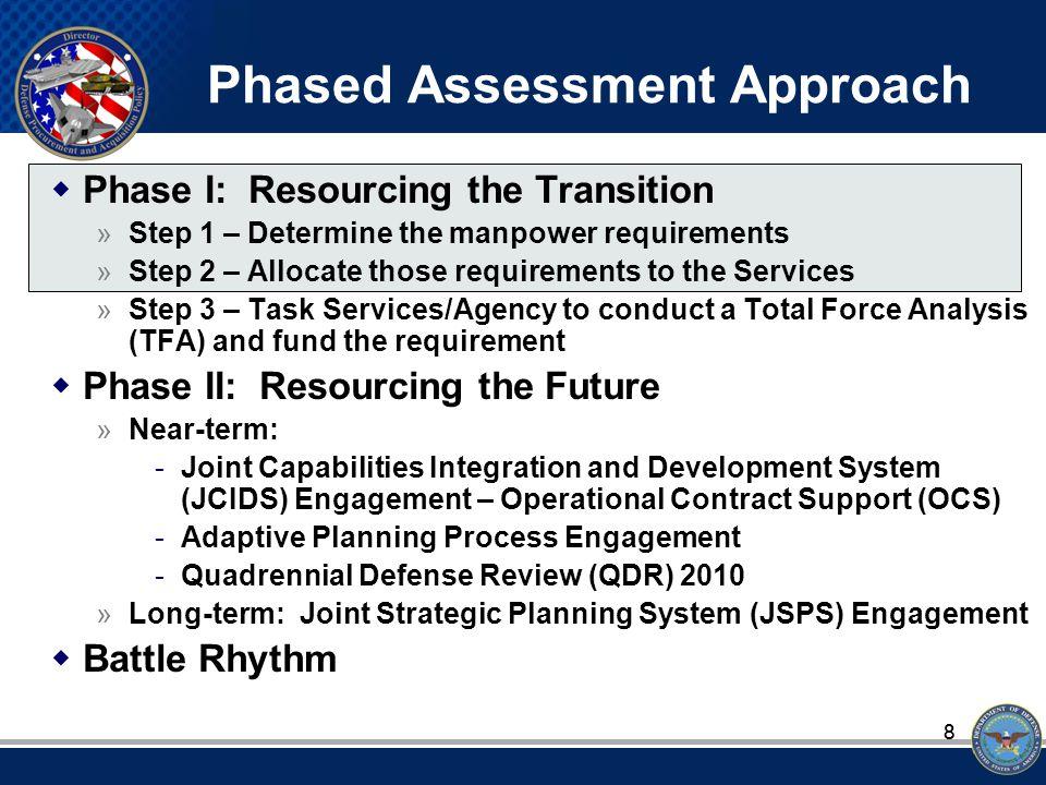 19 Risk Management Framework Contingency Contracting