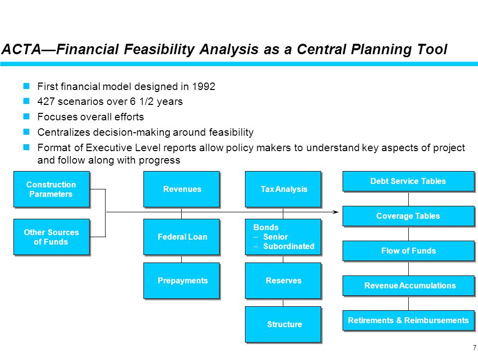 April 19, 2001 ACTA—Financial Feasibility Analysis as a Central Planning Tool First financial model designed in 1992 427 scenarios over 6 1/2 years Focuses overall efforts Centralizes decision-making around feasibility Format of Executive Level reports allow policy makers to understand key aspects of project and follow along with progress Construction Parameters Revenues Federal Loan Prepayments Tax Analysis Bonds –Senior –Subordinated Reserves Structure Retirements & Reimbursements Debt Service Tables Coverage Tables Flow of Funds Revenue Accumulations 7 Other Sources of Funds