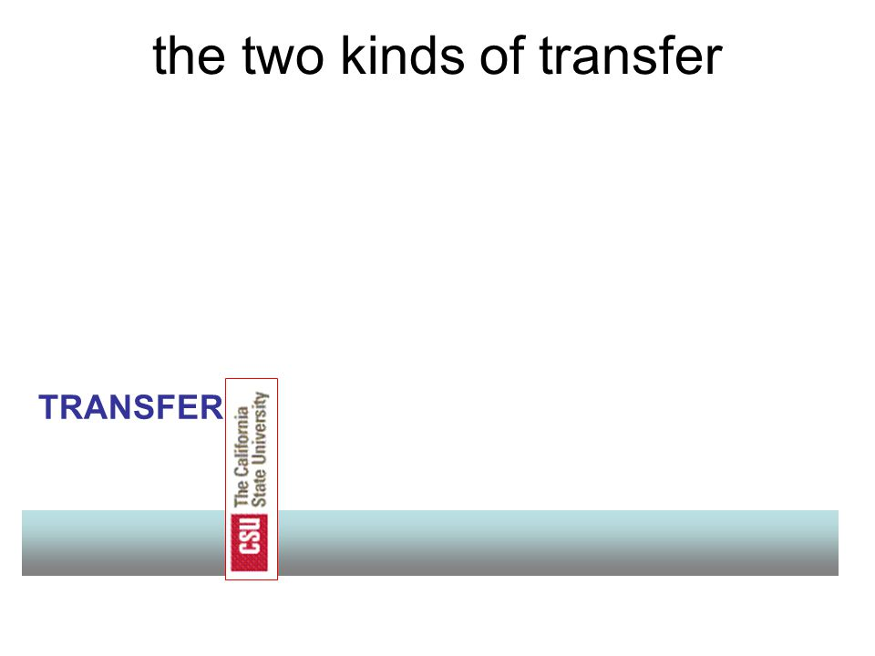 the two kinds of transfer TRANSFER