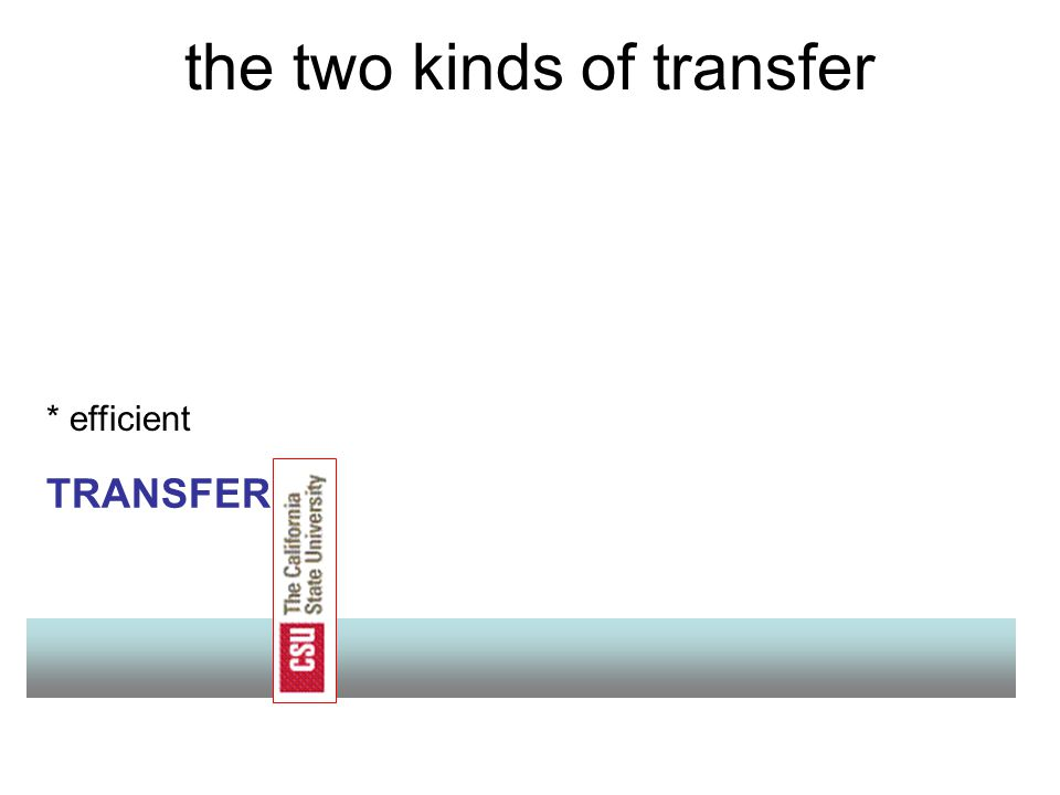 the two kinds of transfer TRANSFER * efficient