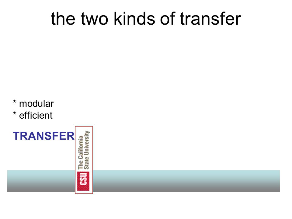 the two kinds of transfer TRANSFER * modular * efficient