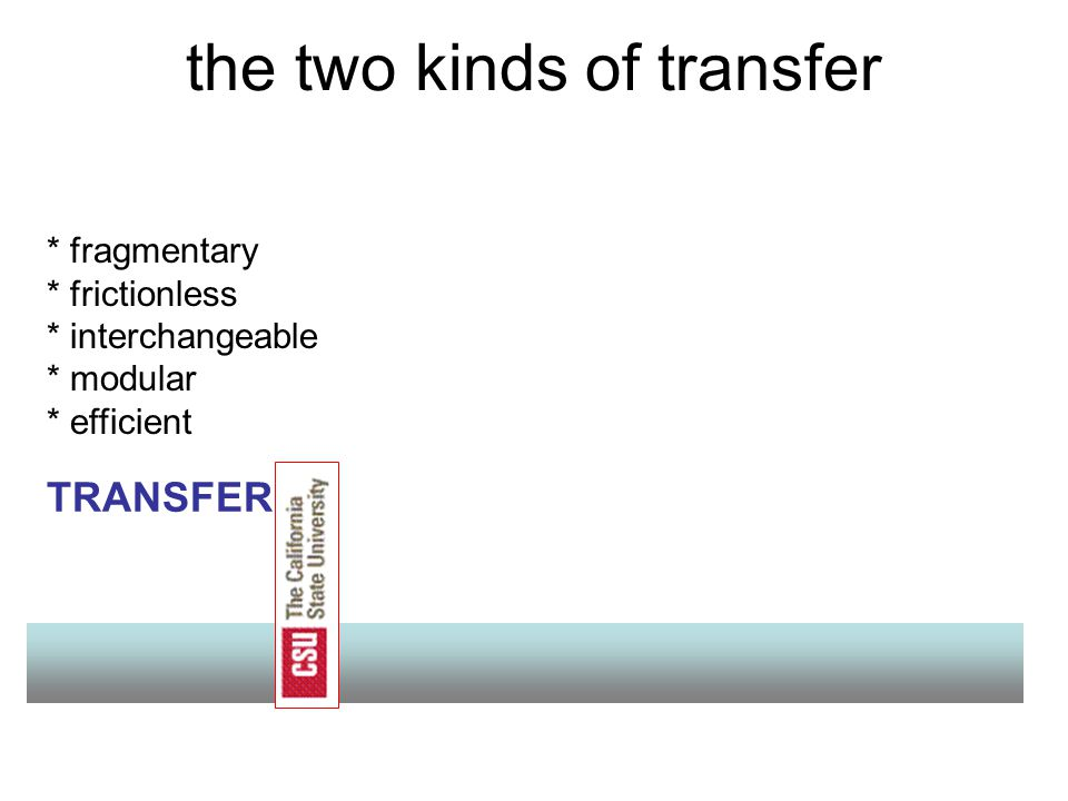 the two kinds of transfer TRANSFER * fragmentary * frictionless * interchangeable * modular * efficient