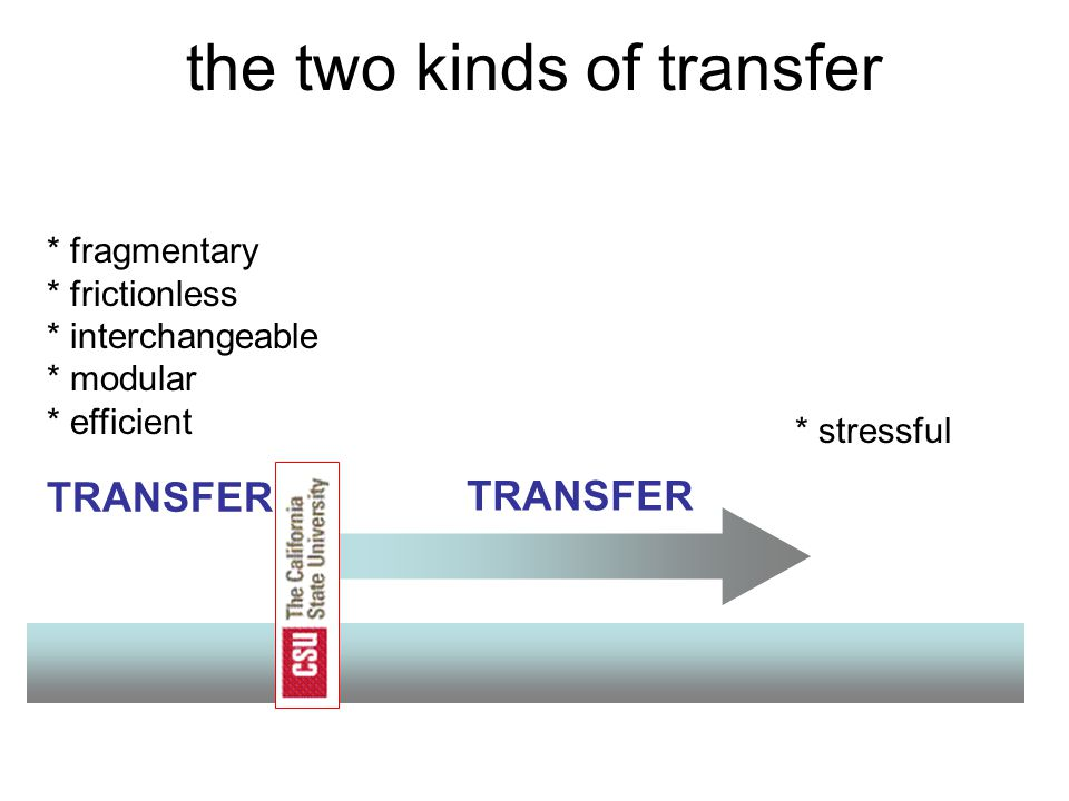 the two kinds of transfer TRANSFER * fragmentary * frictionless * interchangeable * modular * efficient * stressful