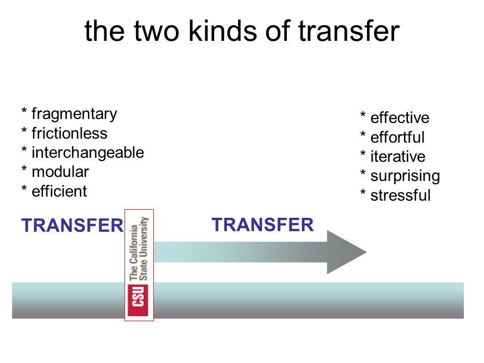 the two kinds of transfer TRANSFER * fragmentary * frictionless * interchangeable * modular * efficient * effective * effortful * iterative * surprising * stressful