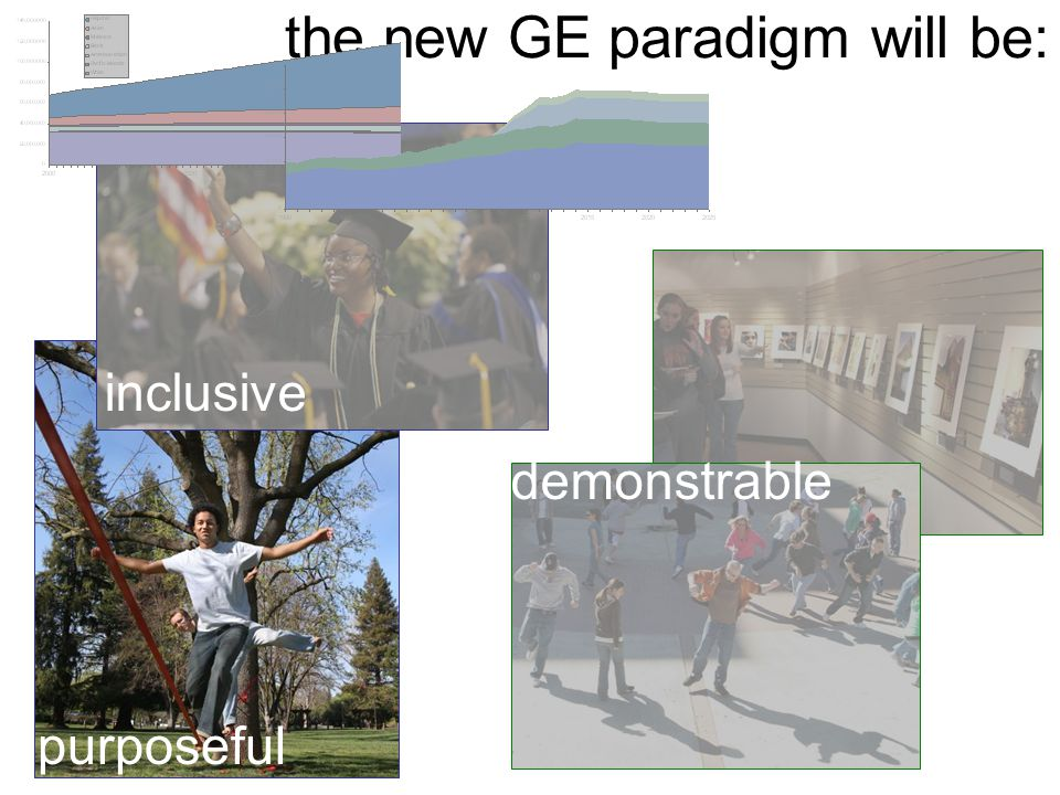 the new GE paradigm will be: purposeful inclusive demonstrable