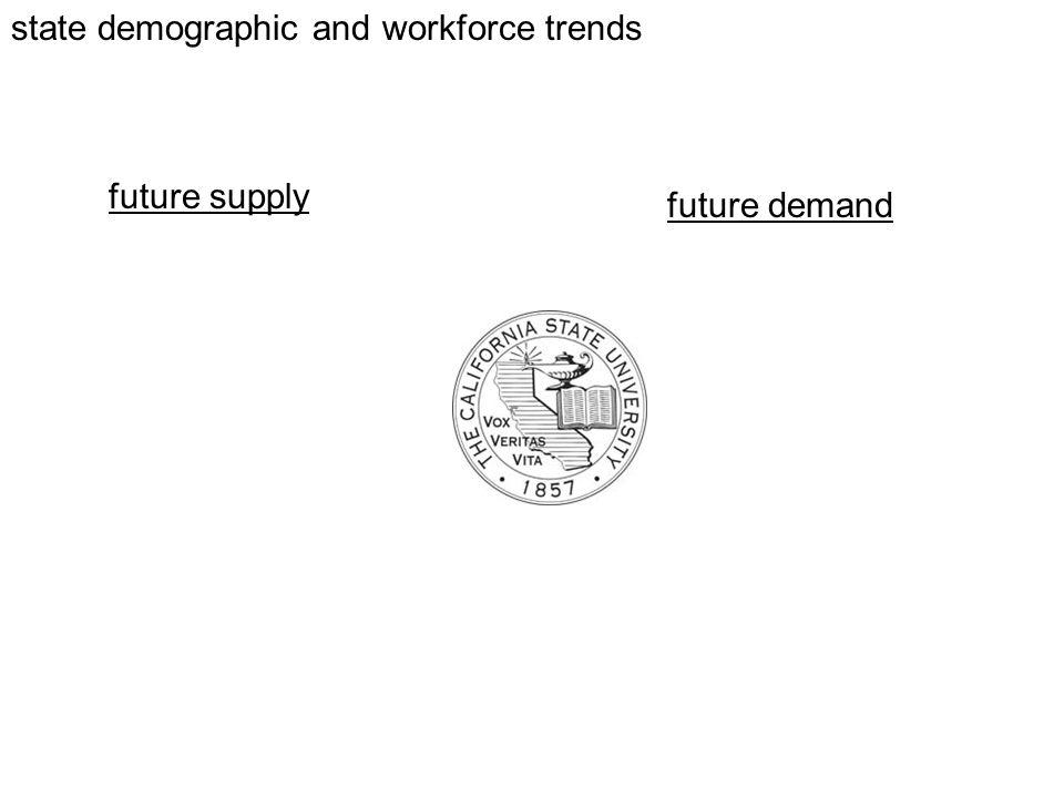 state demographic and workforce trends future supply future demand