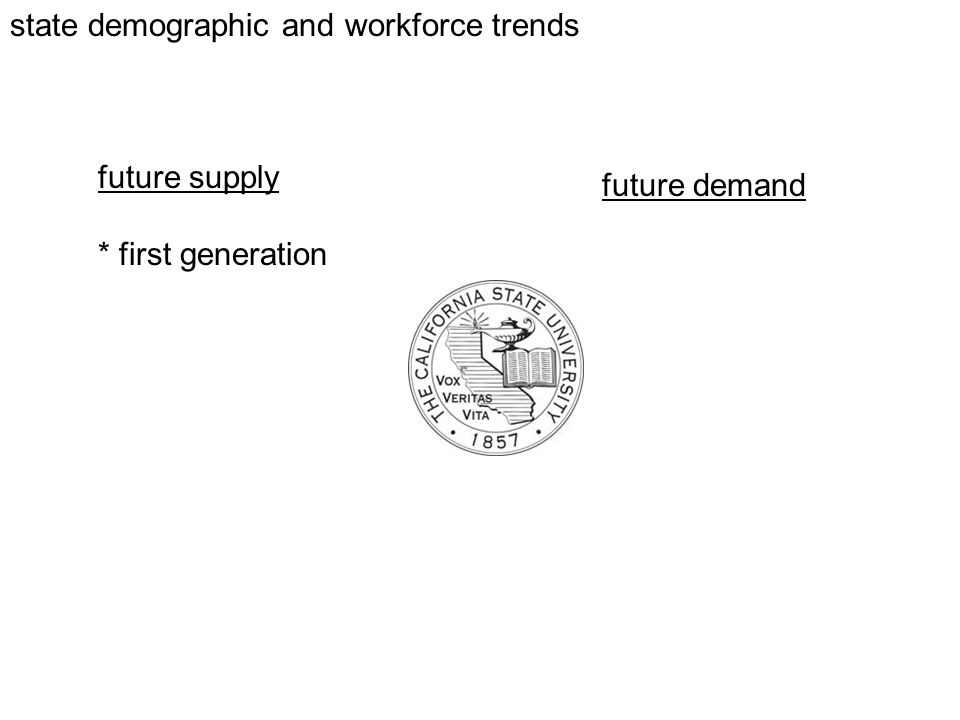 state demographic and workforce trends future supply * first generation future demand