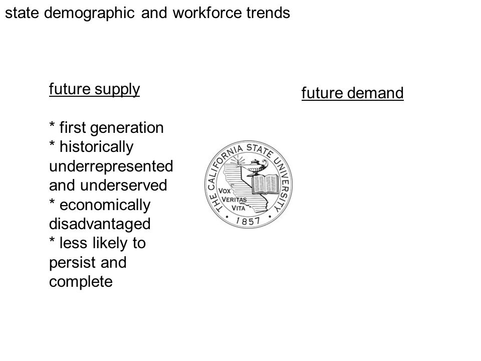 state demographic and workforce trends future supply * first generation * historically underrepresented and underserved * economically disadvantaged * less likely to persist and complete future demand