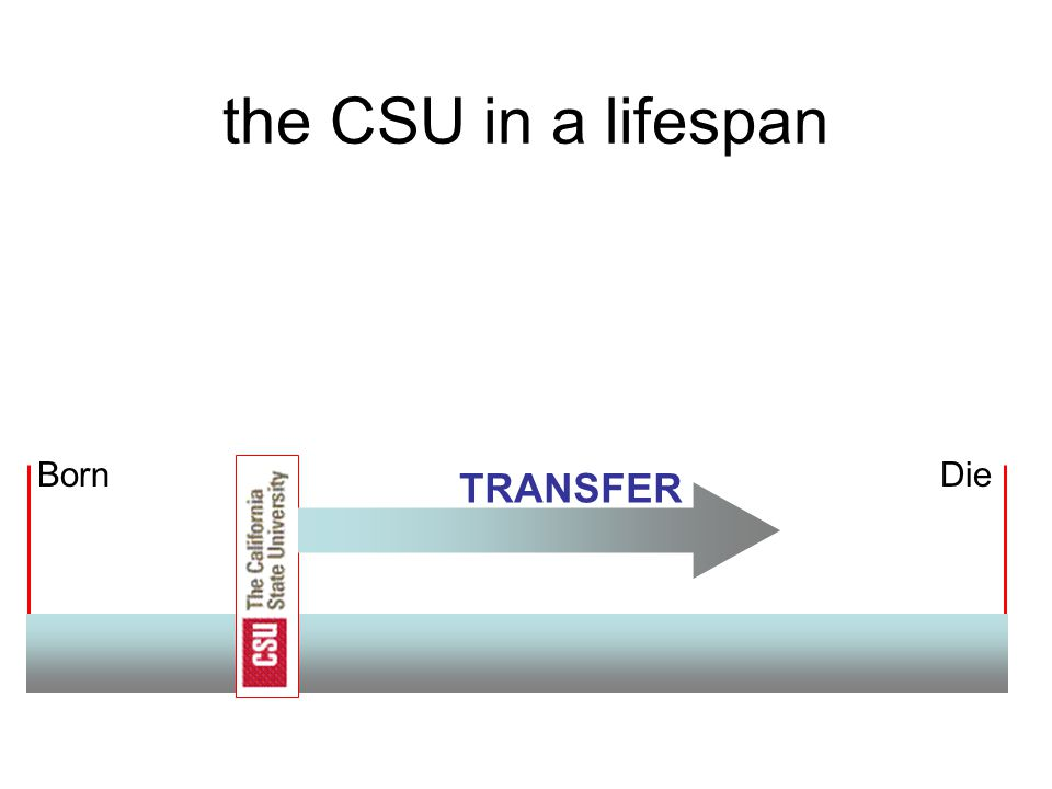 BornDie the CSU in a lifespan TRANSFER