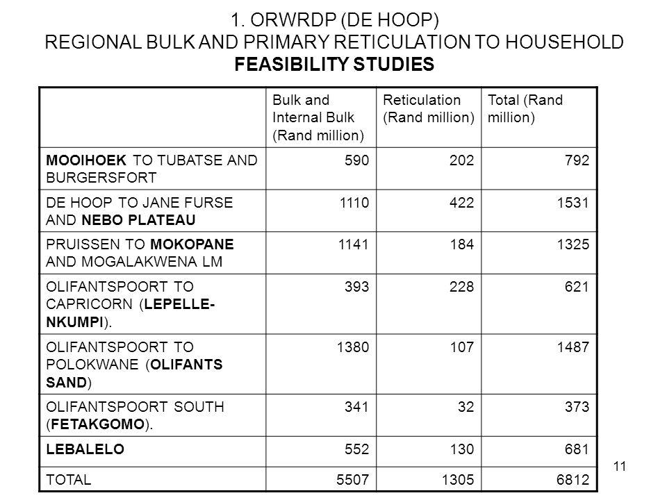 11 1. ORWRDP (DE HOOP) REGIONAL BULK AND PRIMARY RETICULATION TO HOUSEHOLD FEASIBILITY STUDIES Bulk and Internal Bulk (Rand million) Reticulation (Ran