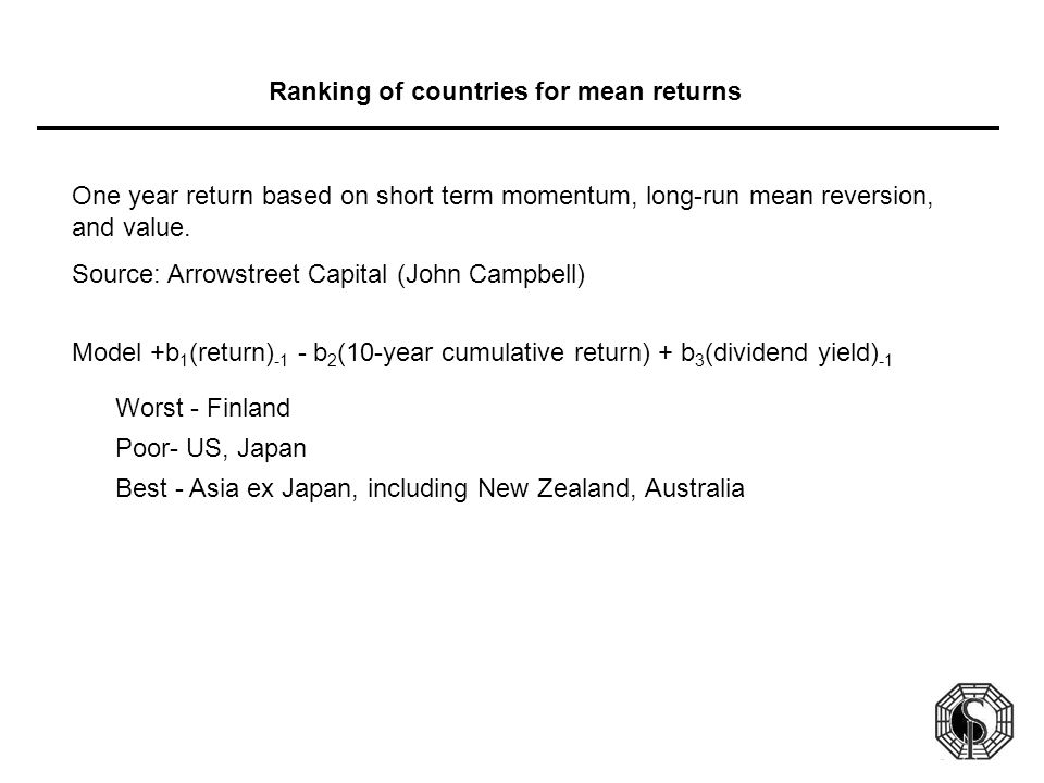 Ranking of countries for mean returns One year return based on short term momentum, long-run mean reversion, and value. Source: Arrowstreet Capital (J