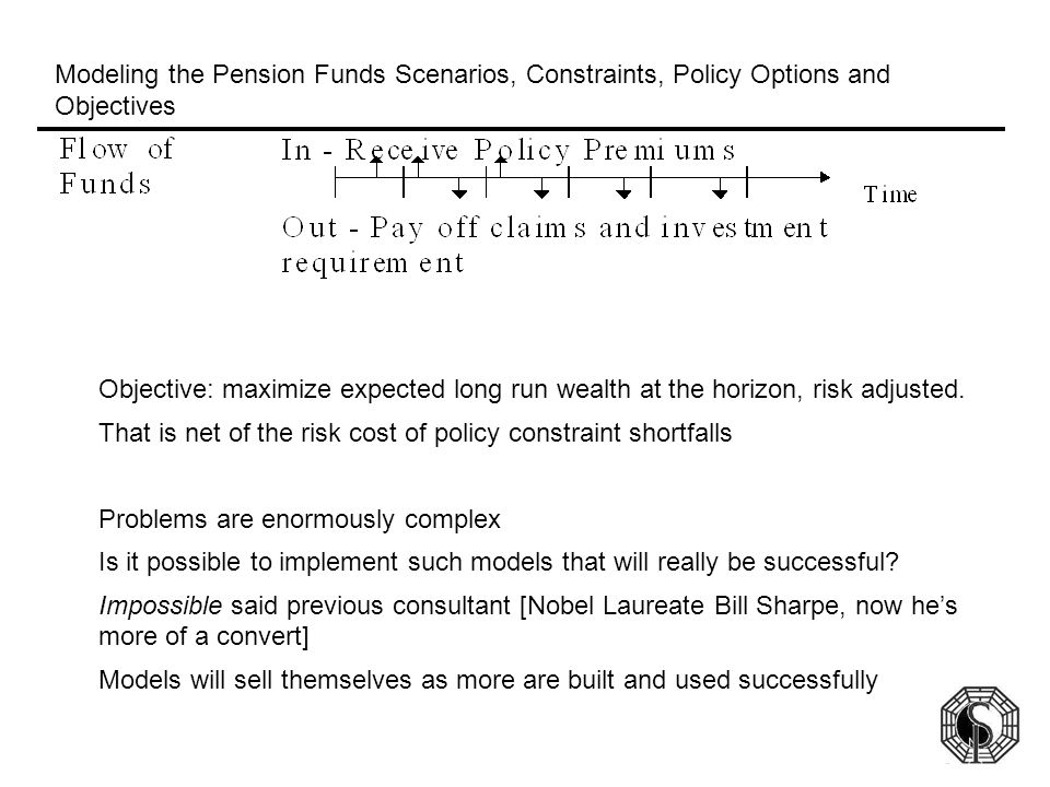 Modeling the Pension Funds Scenarios, Constraints, Policy Options and Objectives Objective: maximize expected long run wealth at the horizon, risk adj