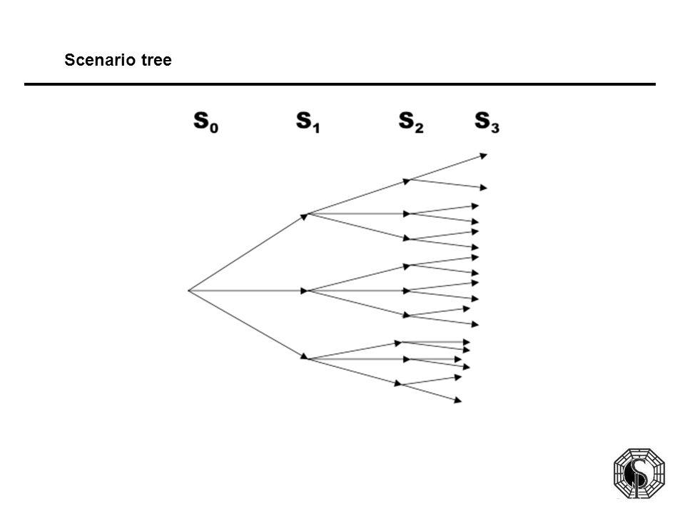 Scenario tree