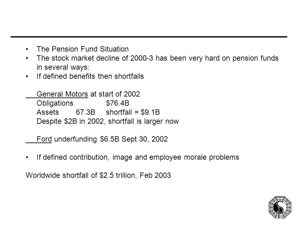 Statistical Properties of Asset Returns.