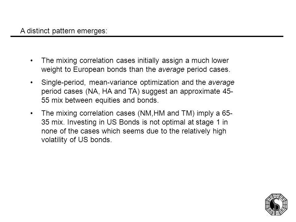 A distinct pattern emerges: The mixing correlation cases initially assign a much lower weight to European bonds than the average period cases.