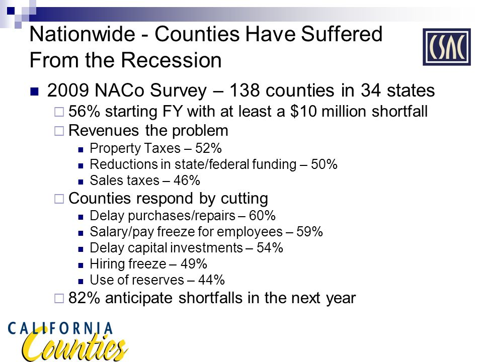 Nationwide - Counties Have Suffered From the Recession 2009 NACo Survey – 138 counties in 34 states  56% starting FY with at least a $10 million shortfall  Revenues the problem Property Taxes – 52% Reductions in state/federal funding – 50% Sales taxes – 46%  Counties respond by cutting Delay purchases/repairs – 60% Salary/pay freeze for employees – 59% Delay capital investments – 54% Hiring freeze – 49% Use of reserves – 44%  82% anticipate shortfalls in the next year