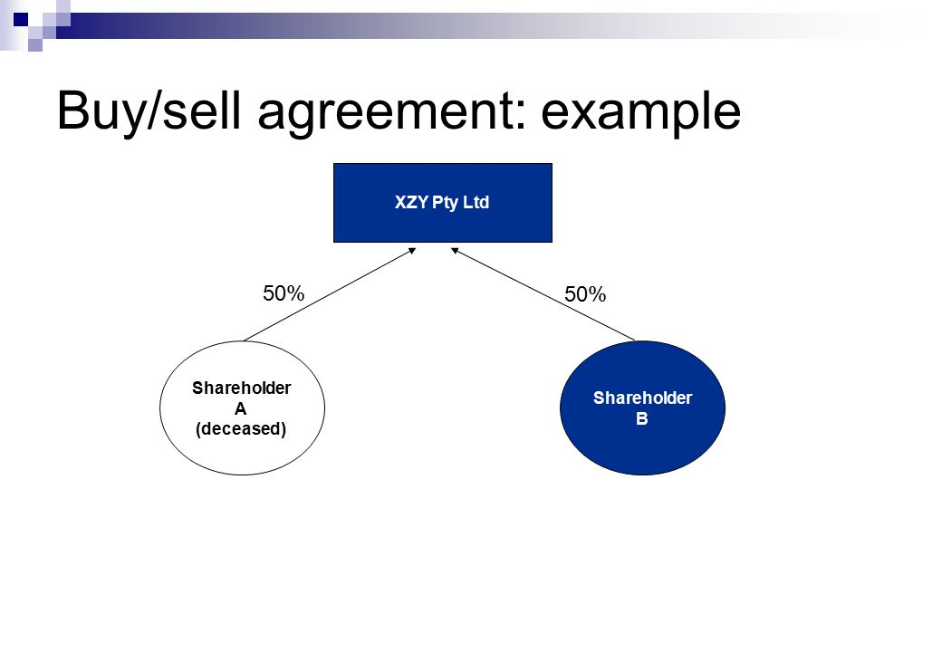 Buy/sell agreement: example XZY Pty Ltd Shareholder A (deceased) Shareholder B 50%