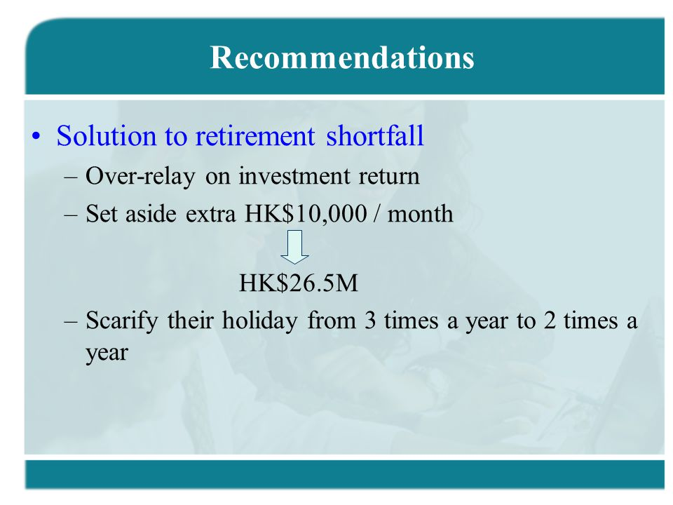 Recommendations Solution to retirement shortfall –Over-relay on investment return –Set aside extra HK$10,000 / month HK$26.5M –Scarify their holiday from 3 times a year to 2 times a year