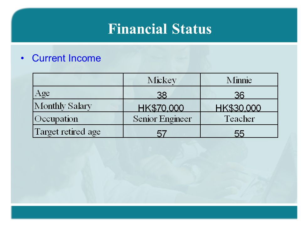 Current Income Financial Status
