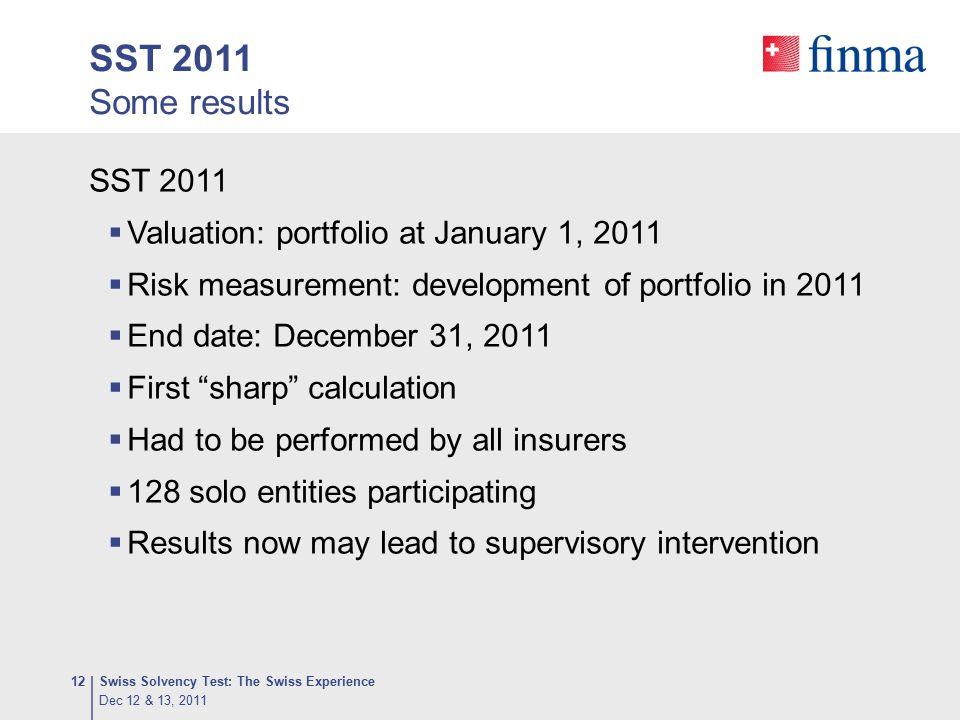 SST 2011 Some results SST 2011  Valuation: portfolio at January 1, 2011  Risk measurement: development of portfolio in 2011  End date: December 31,
