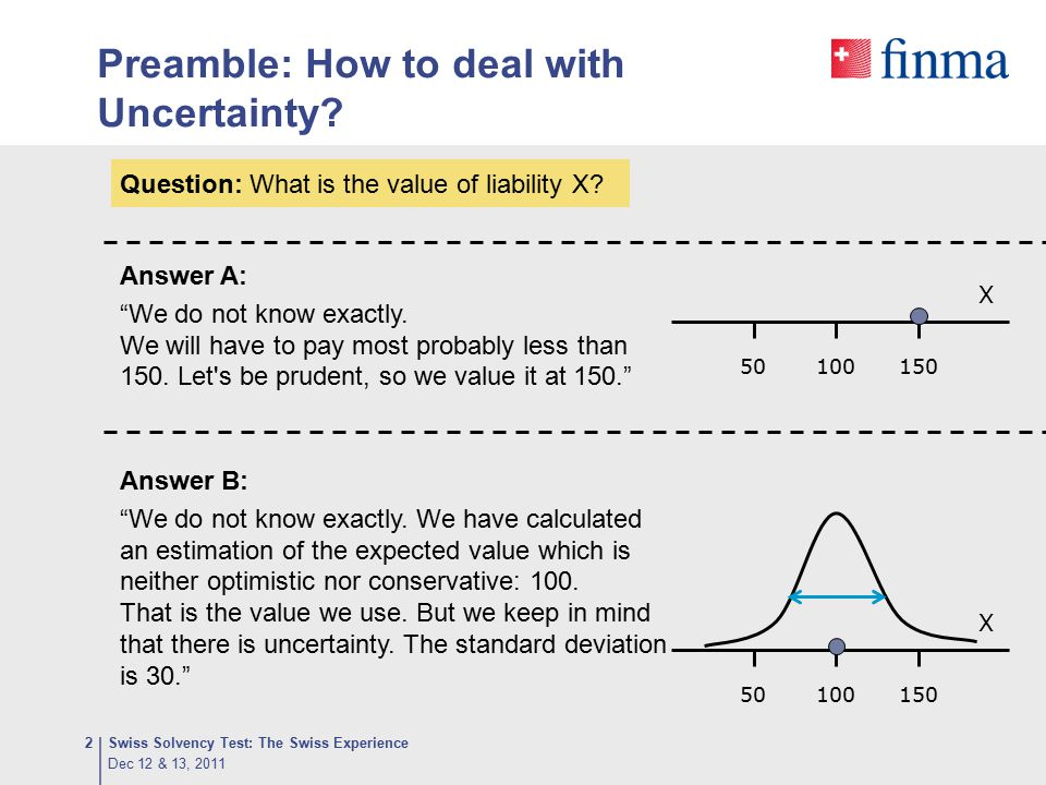 """Preamble: How to deal with Uncertainty? Answer A: """"We do not know exactly. We will have to pay most probably less than 150. Let's be prudent, so we va"""