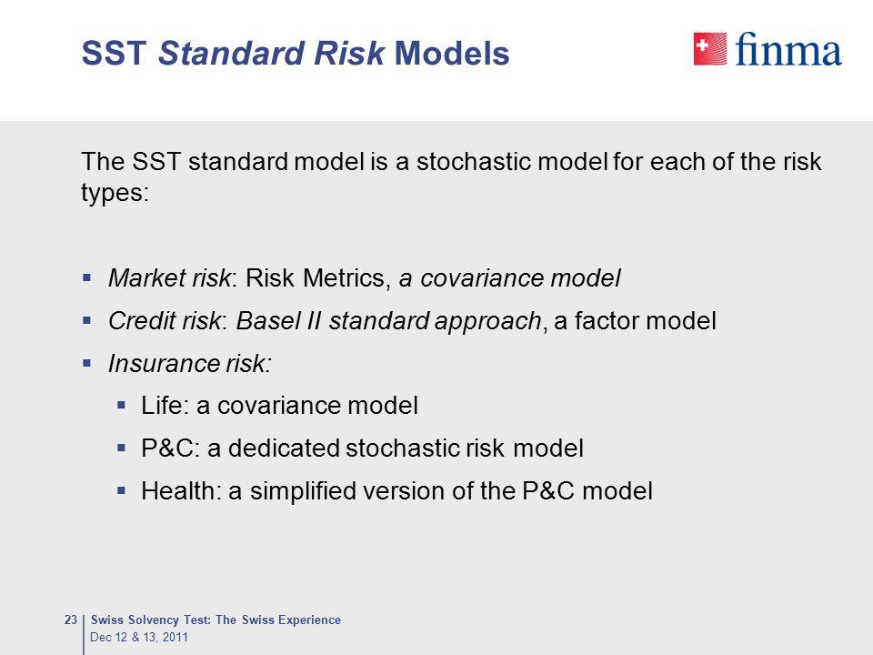 SST Standard Risk Models The SST standard model is a stochastic model for each of the risk types:  Market risk: Risk Metrics, a covariance model  Cr