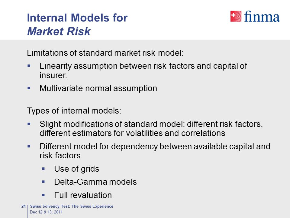 Internal Models for Market Risk Limitations of standard market risk model:  Linearity assumption between risk factors and capital of insurer.  Multi