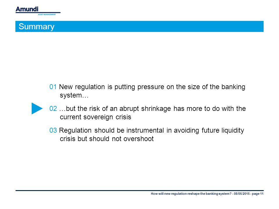 How will new regulation reshape the banking system.
