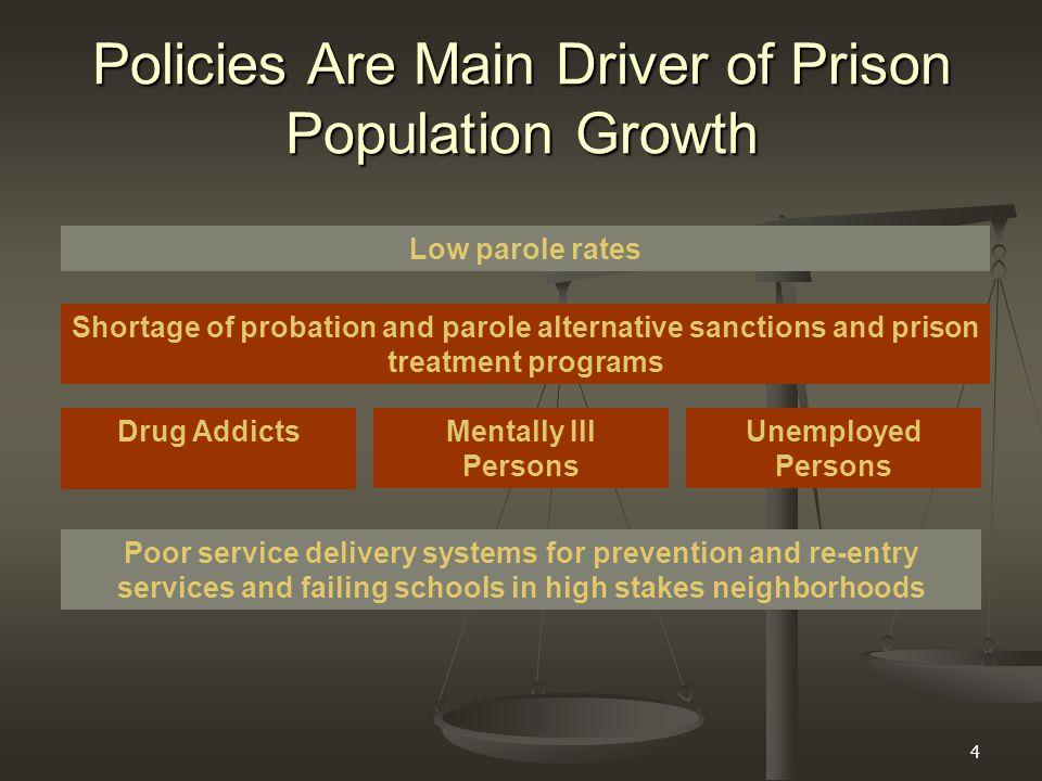 4 Policies Are Main Driver of Prison Population Growth Low parole rates Shortage of probation and parole alternative sanctions and prison treatment programs Poor service delivery systems for prevention and re-entry services and failing schools in high stakes neighborhoods Drug AddictsMentally Ill Persons Unemployed Persons