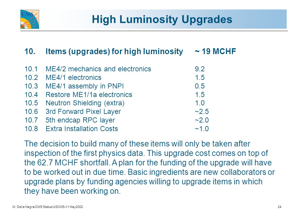 M. Della Negra/CMS Status/USCMS-11 May200224 High Luminosity Upgrades 10. Items (upgrades) for high luminosity~ 19 MCHF 10.1ME4/2 mechanics and electr