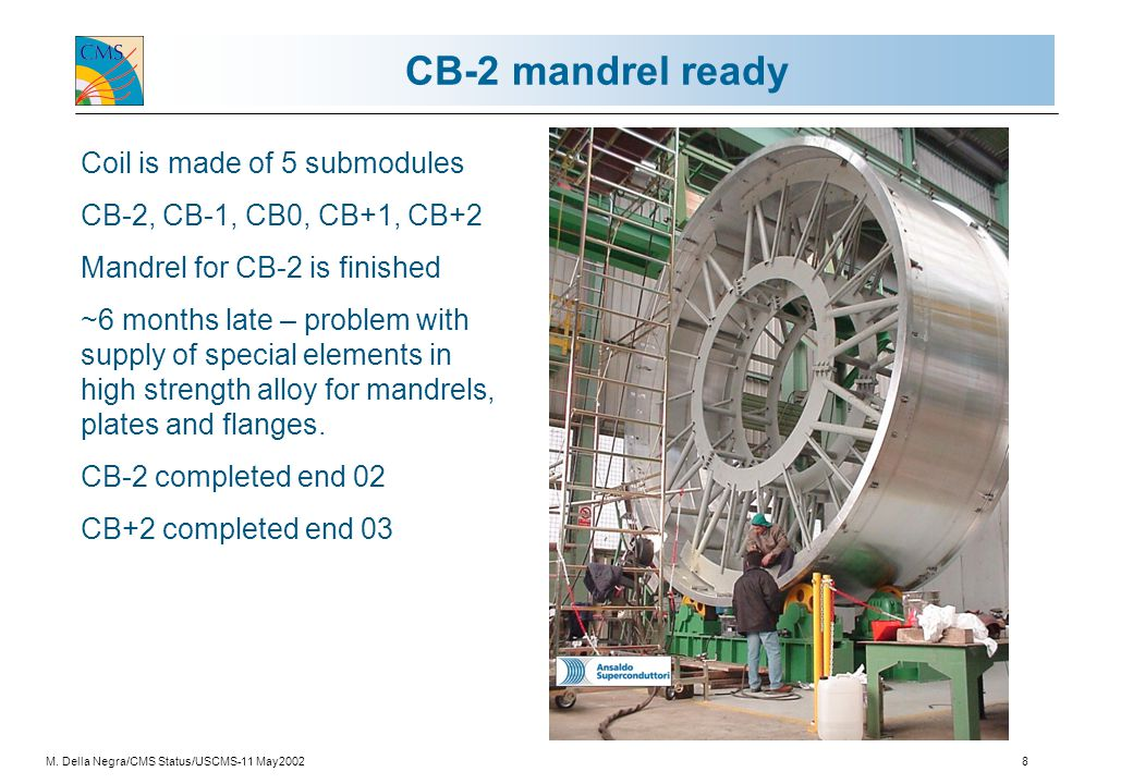 M. Della Negra/CMS Status/USCMS-11 May20028 CB-2 mandrel ready Coil is made of 5 submodules CB-2, CB-1, CB0, CB+1, CB+2 Mandrel for CB-2 is finished ~