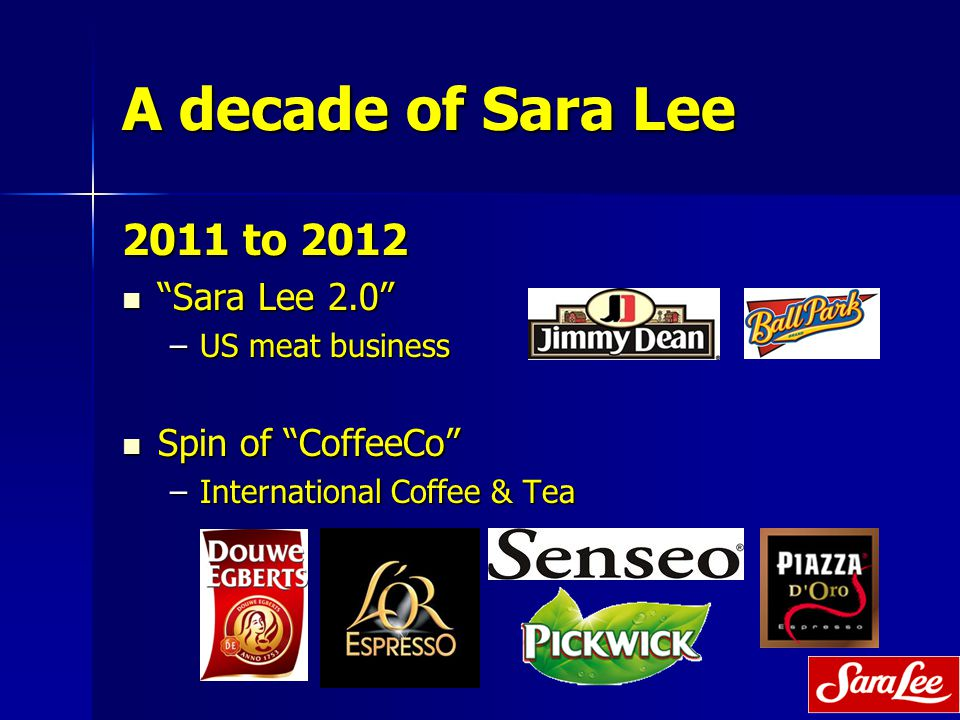 A decade of Sara Lee 2011 to 2012 Sara Lee 2.0 Sara Lee 2.0 –US meat business Spin of CoffeeCo Spin of CoffeeCo –International Coffee & Tea