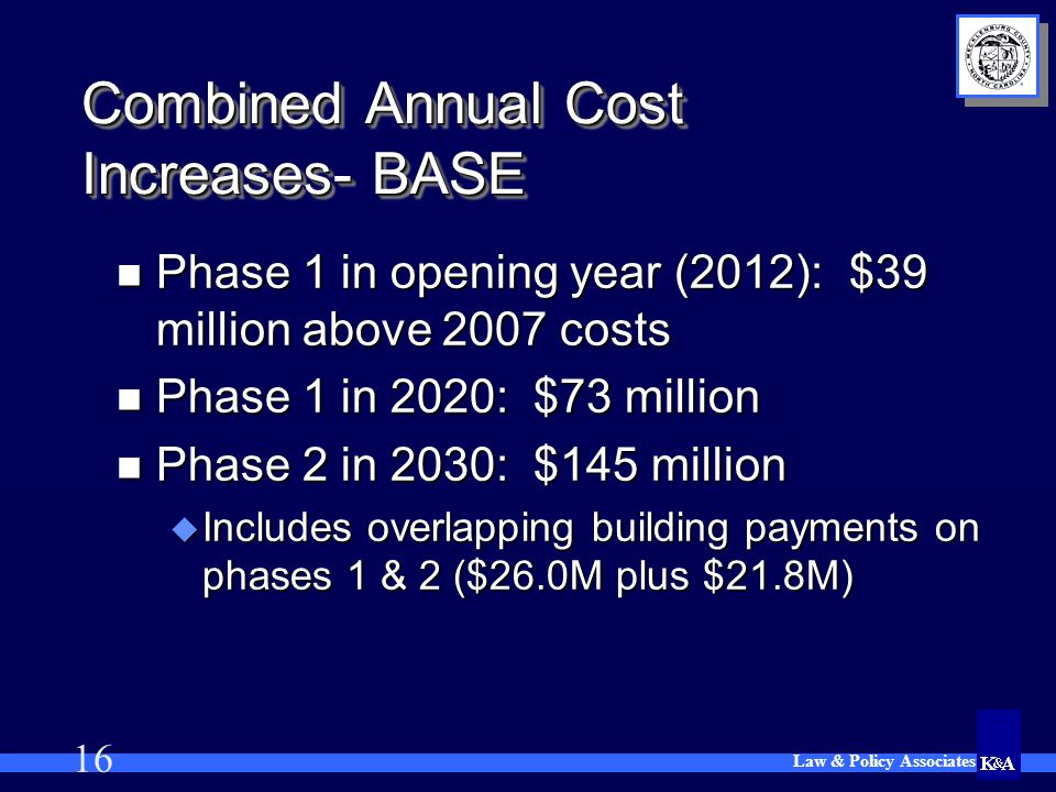 Law & Policy Associates 16 Combined Annual Cost Increases- BASE Phase 1 in opening year (2012): $39 million above 2007 costs Phase 1 in opening year (