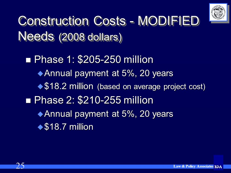 Law & Policy Associates 25 Construction Costs - MODIFIED Needs (2008 dollars) Phase 1: $205-250 million Phase 1: $205-250 million  Annual payment at