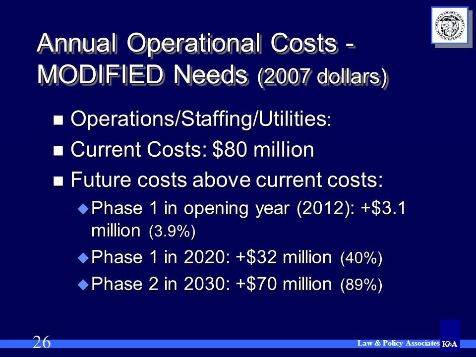 Law & Policy Associates 26 Annual Operational Costs - MODIFIED Needs (2007 dollars) Operations/Staffing/Utilities : Operations/Staffing/Utilities : Cu