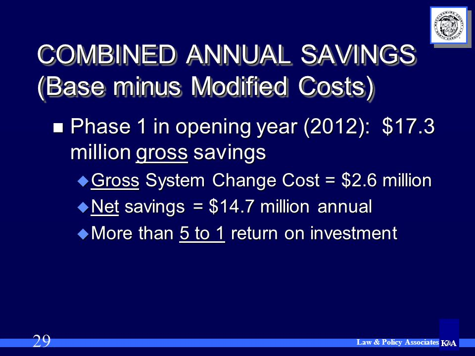 Law & Policy Associates 29 COMBINED ANNUAL SAVINGS (Base minus Modified Costs) Phase 1 in opening year (2012): $17.3 million gross savings Phase 1 in