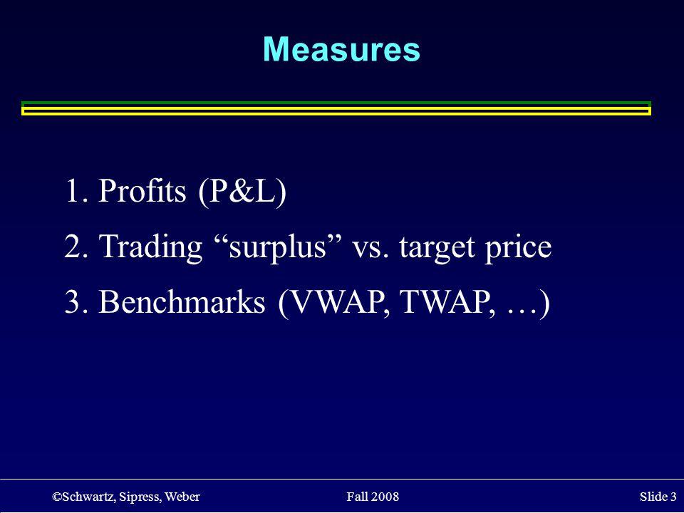 ©Schwartz, Sipress, Weber Fall 2008 Slide 3 Measures 1.Profits (P&L) 2.Trading surplus vs.