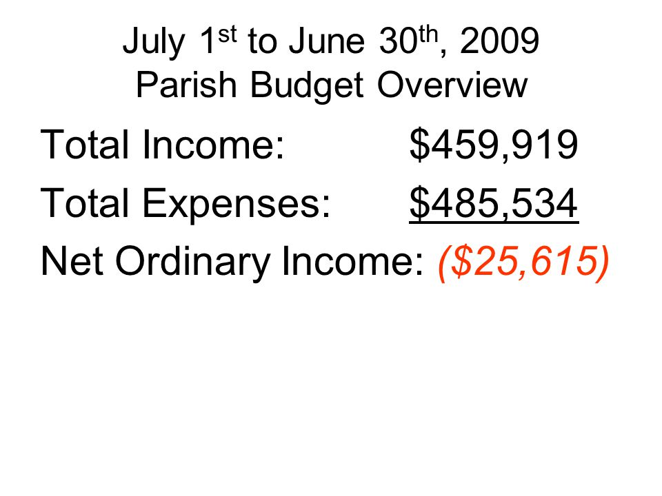 July 1 st to June 30 th, 2009 Parish Budget Overview Total Income: $459,919 Total Expenses: $485,534 Net Ordinary Income: ($25,615)