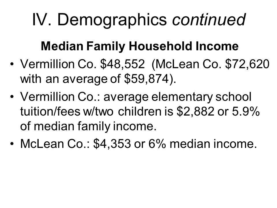 IV. Demographics continued Median Family Household Income Vermillion Co.
